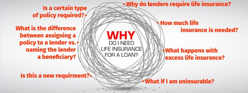 Why Do I Need Life Insurance for an Insurance Agency Loan?